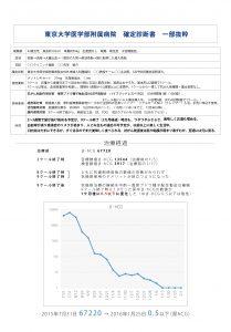 東京大学医学部付属病院提供の確定診断書から一部抜粋(クリックで拡大)